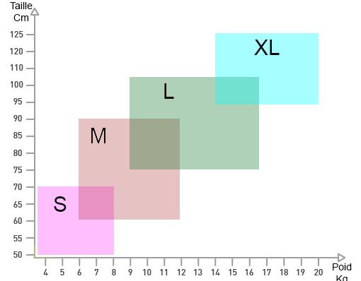 Guide des taille hamac édition limités